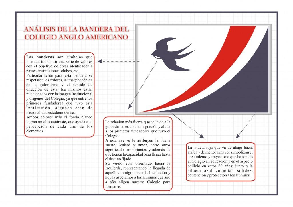 análisis de la bandera